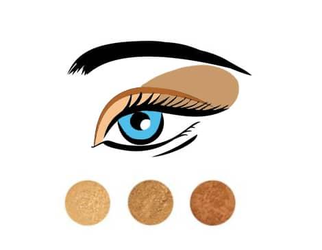 Makijaż do czerwonej sukienki i niebieskich oczu