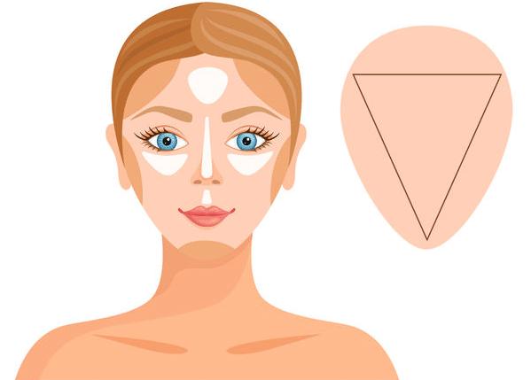 twarz w kształcie odwróconego trójkąta